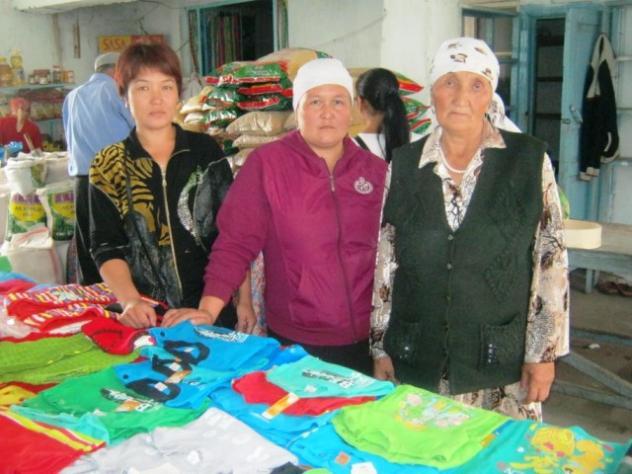 Ainur's Group