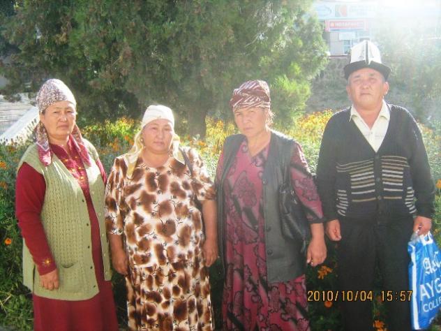 Nazyhan's Group